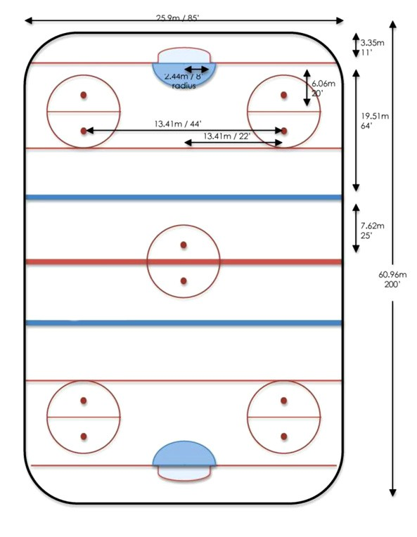 Rink-Markings