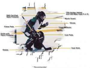 goalie_map